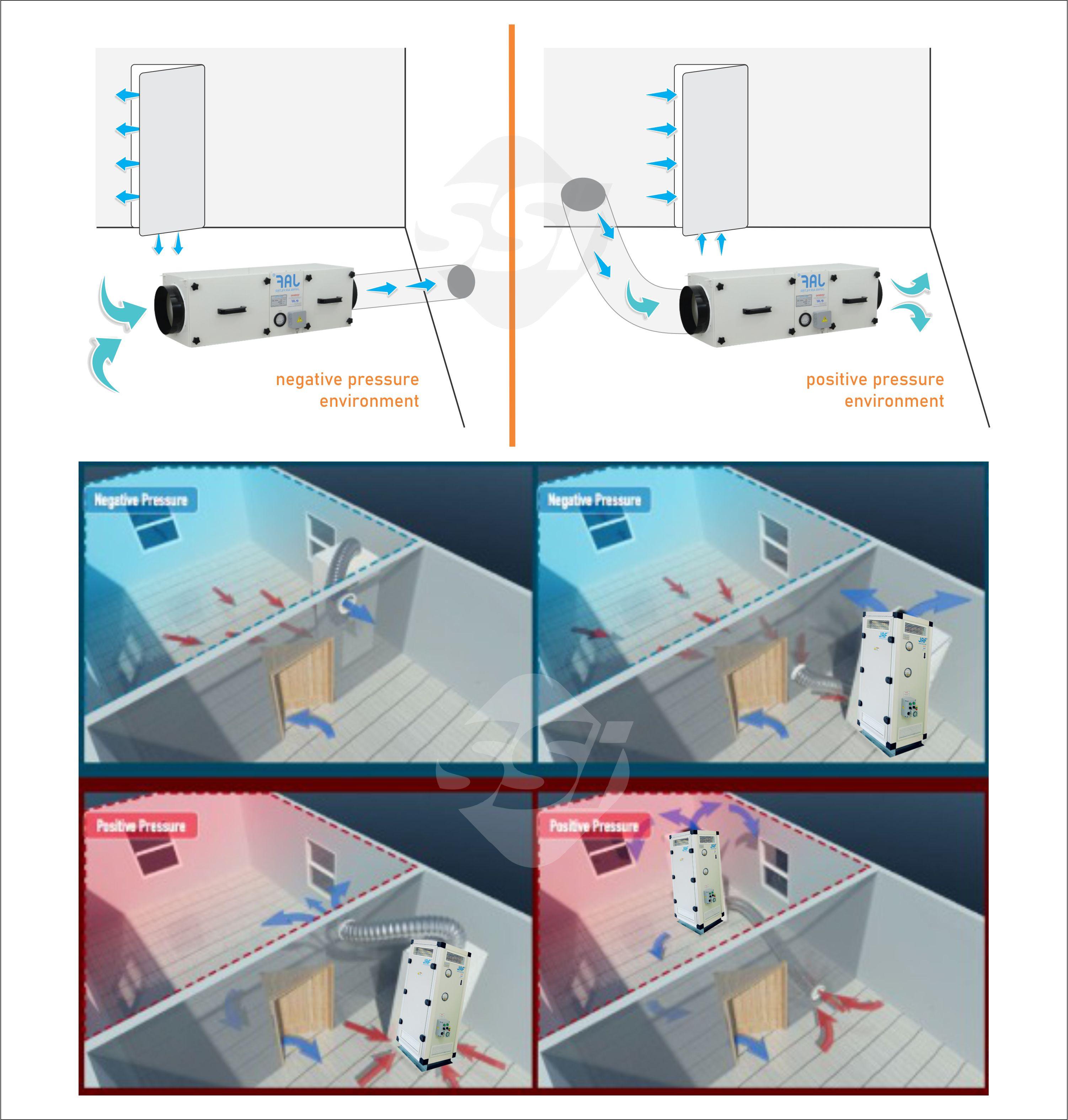 Penggunaan JHPS & V-Guard Series Japan Air Filter